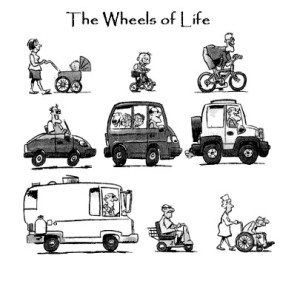 wheels-of-life